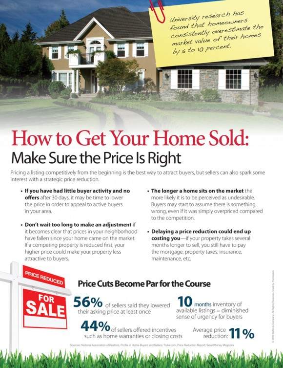 Selling your home in Bergen County New Jersey